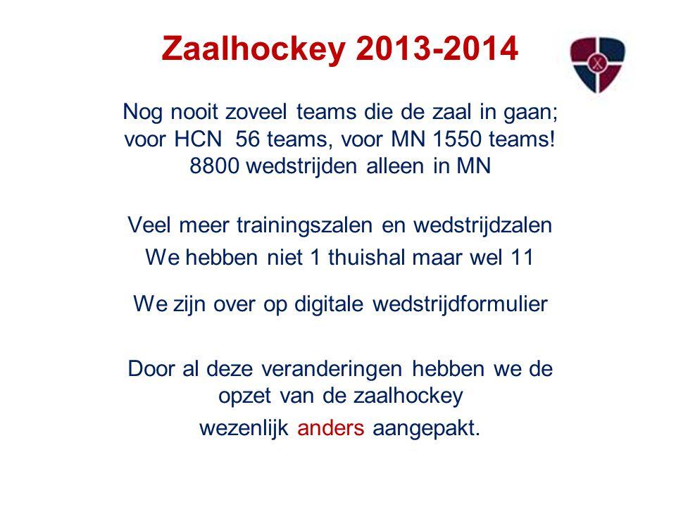 Zaalhockey 2013-2014 Nog nooit zoveel teams die de zaal in gaan; voor HCN 56 teams, voor MN 1550 teams! 8800 wedstrijden alleen in MN.
