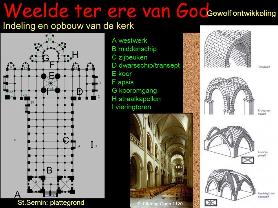 St.Sernin: plattegrond
