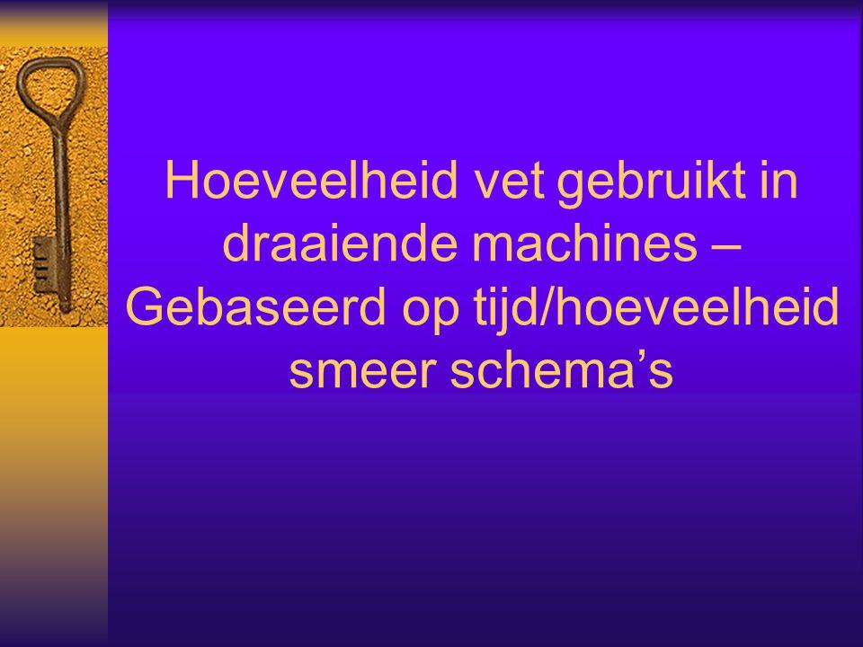 Hoeveelheid vet gebruikt in draaiende machines – Gebaseerd op tijd/hoeveelheid smeer schema's