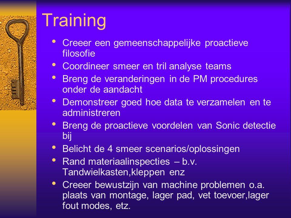 Training Creeer een gemeenschappelijke proactieve filosofie