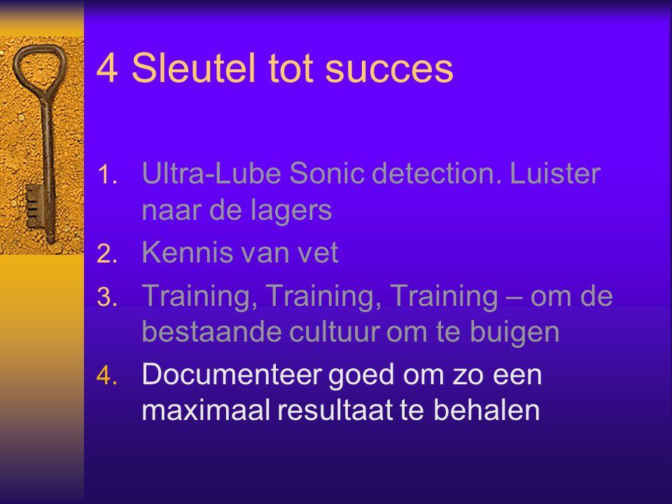 4 Sleutel tot succes Ultra-Lube Sonic detection. Luister naar de lagers. Kennis van vet.