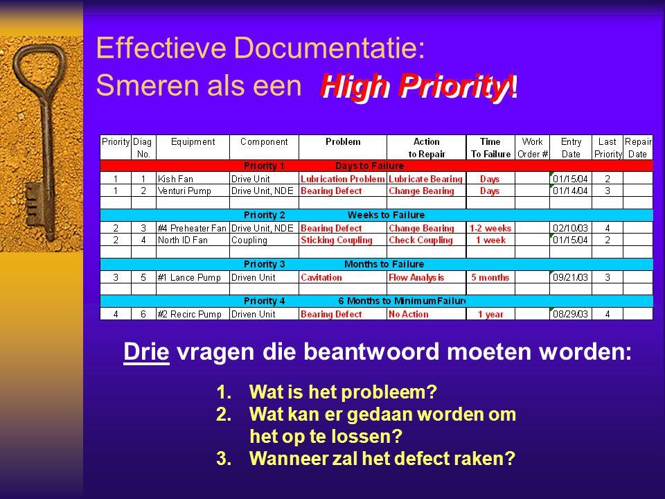 Effectieve Documentatie: Smeren als een High Priority!