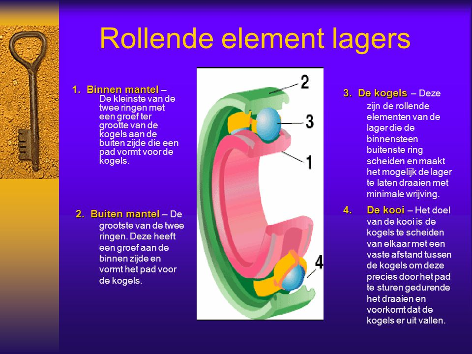 Rollende element lagers
