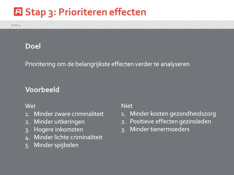 Stap 3: Prioriteren effecten