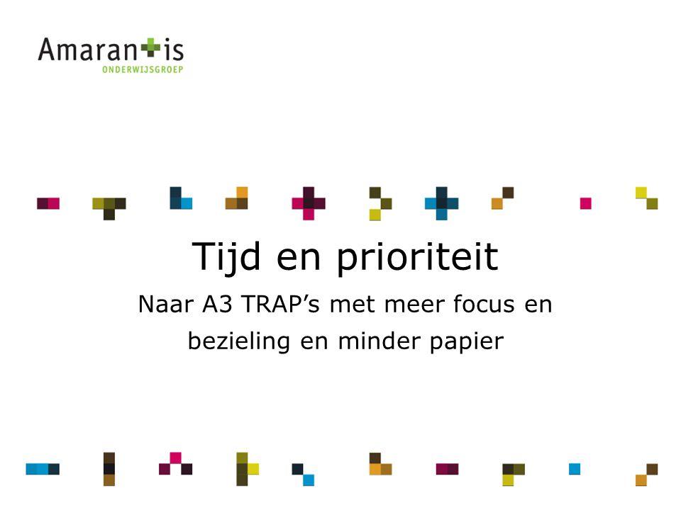 Tijd en prioriteit Naar A3 TRAP's met meer focus en