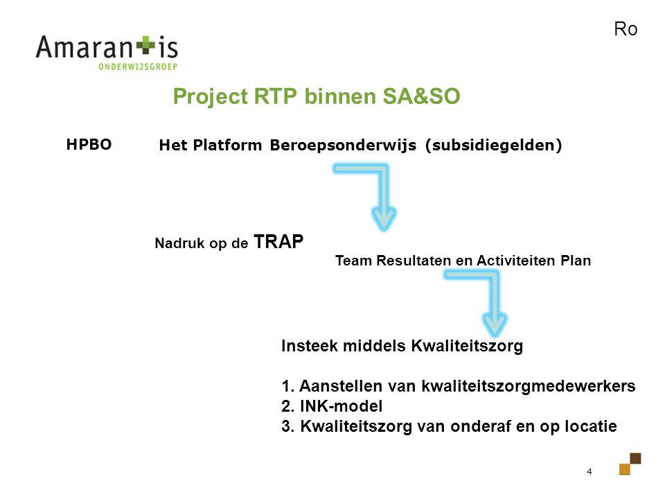 Project RTP binnen SA&SO
