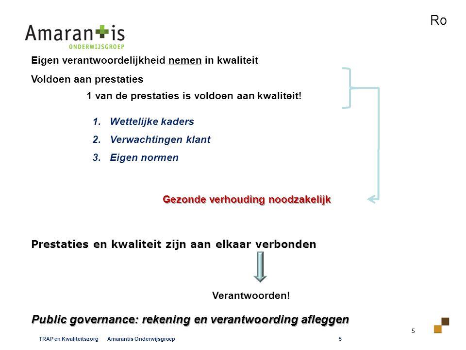 Ro Public governance: rekening en verantwoording afleggen