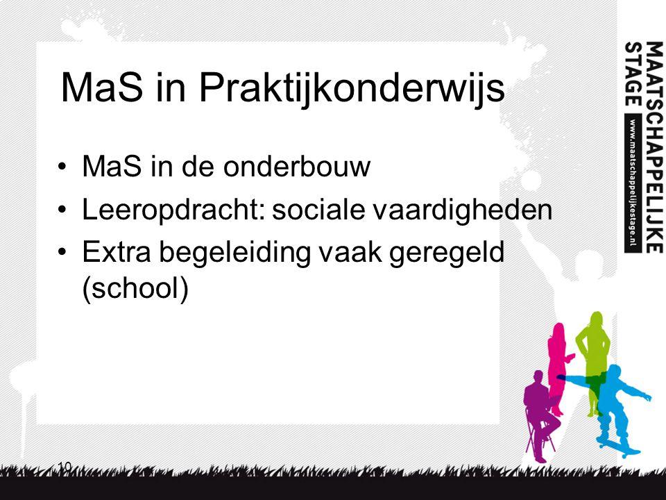 MaS in Praktijkonderwijs