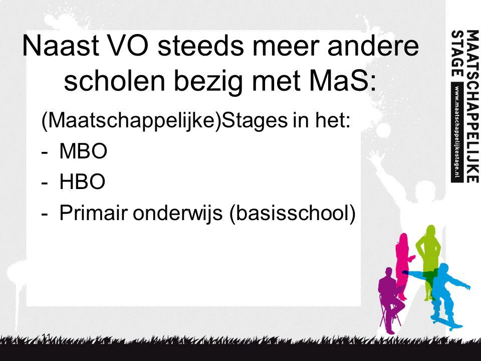 Naast VO steeds meer andere scholen bezig met MaS: