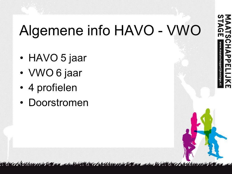 Algemene info HAVO - VWO