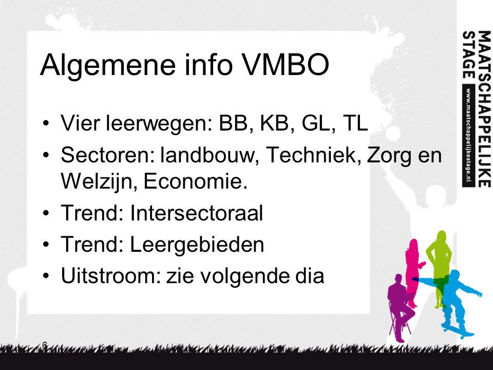 Algemene info VMBO Vier leerwegen: BB, KB, GL, TL