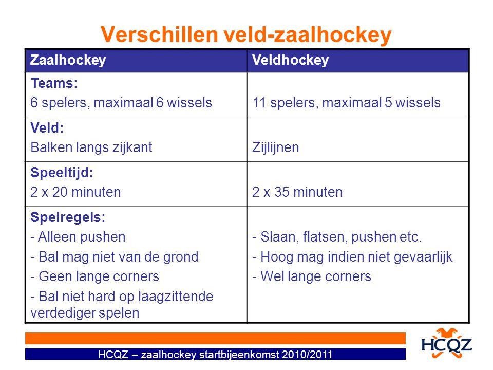 Verschillen veld-zaalhockey