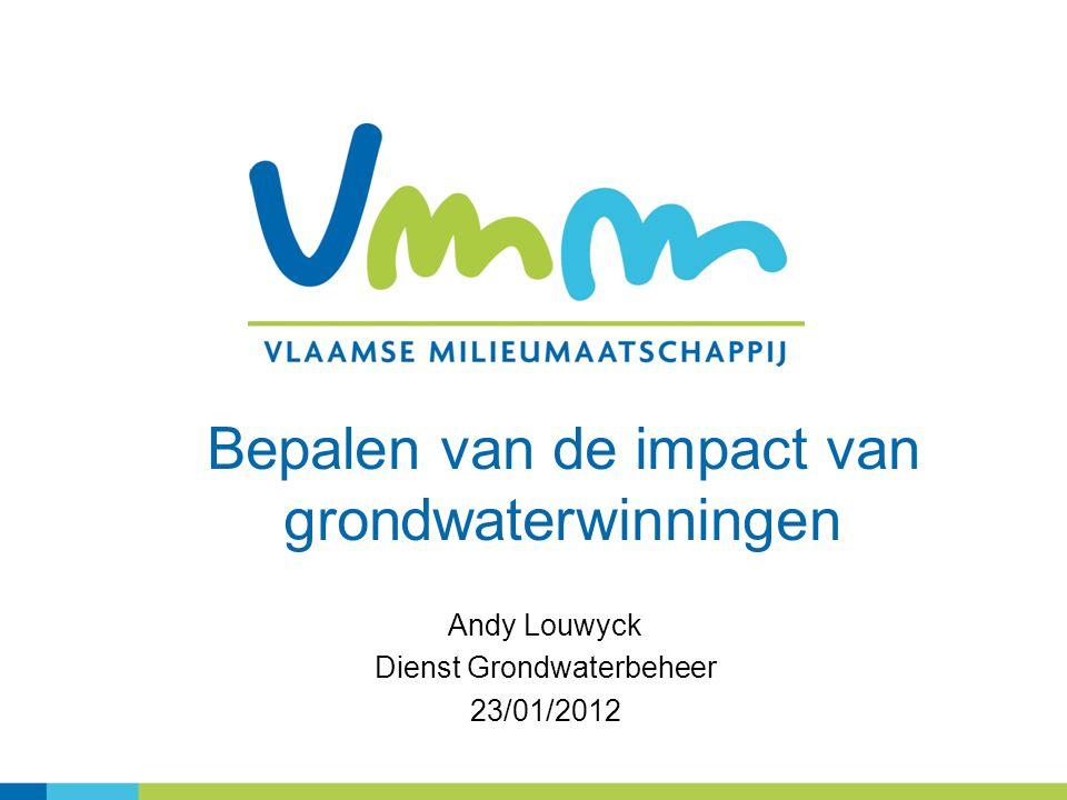 Bepalen van de impact van grondwaterwinningen