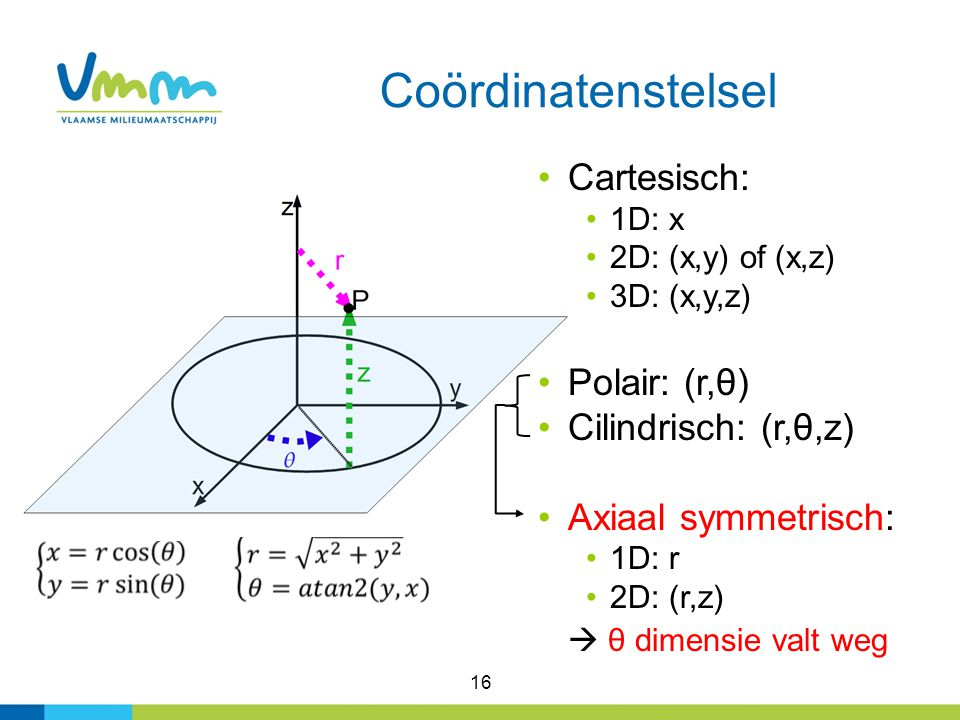 Coördinatenstelsel Cartesisch: Polair: (r,θ) Cilindrisch: (r,θ,z)
