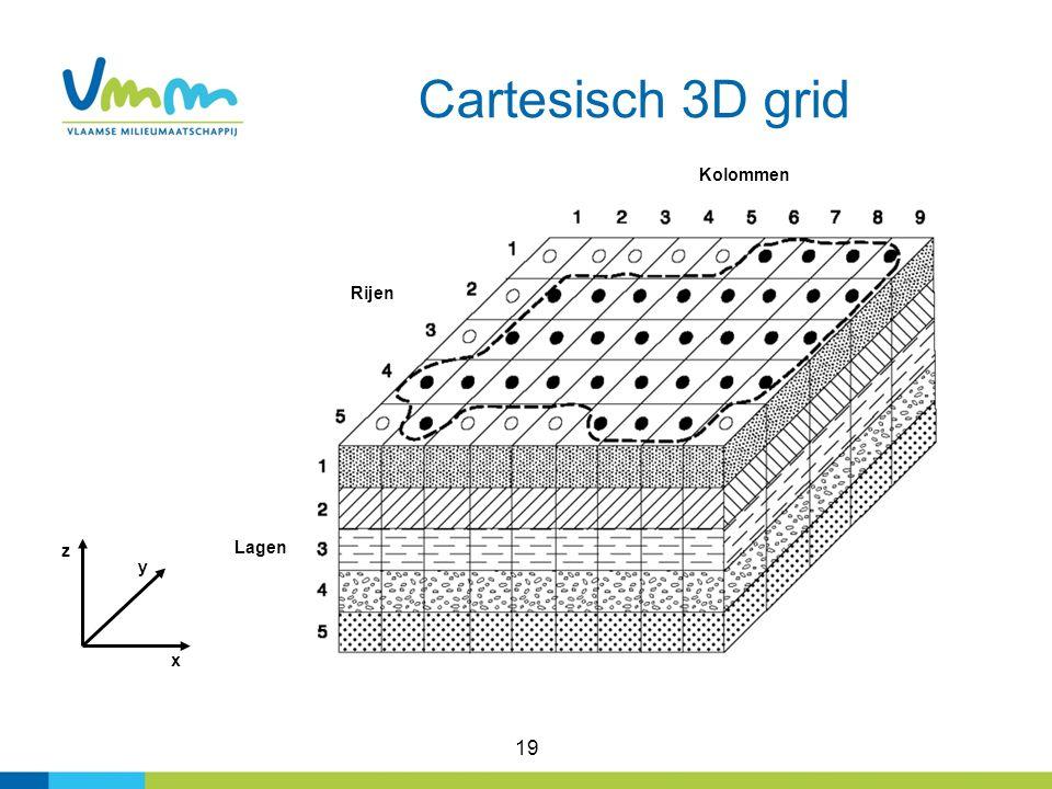 Cartesisch 3D grid Kolommen Rijen z Lagen y x 19