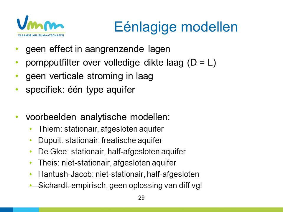 Eénlagige modellen geen effect in aangrenzende lagen
