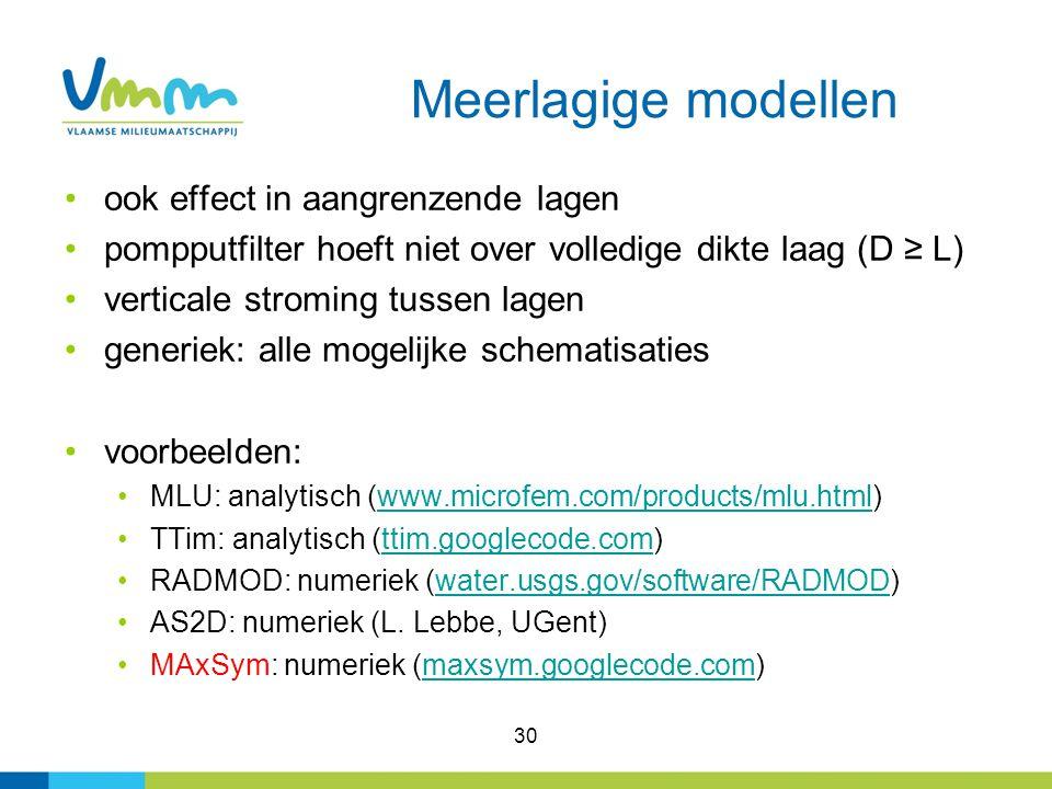 Meerlagige modellen ook effect in aangrenzende lagen
