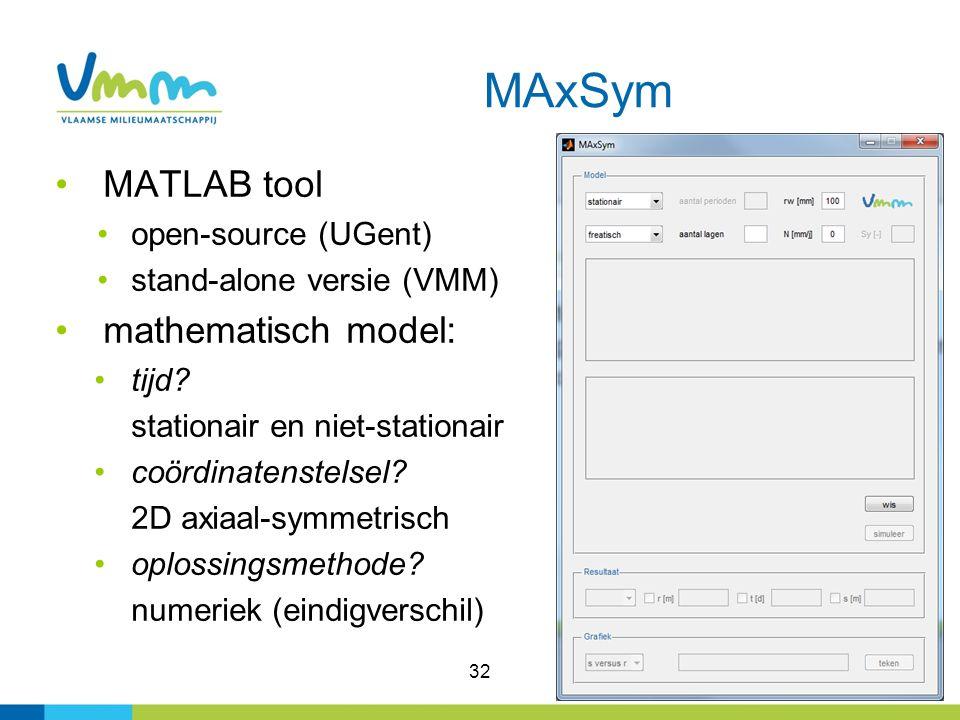 MAxSym MATLAB tool mathematisch model: open-source (UGent)