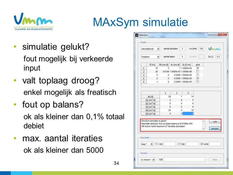 MAxSym simulatie simulatie gelukt valt toplaag droog fout op balans