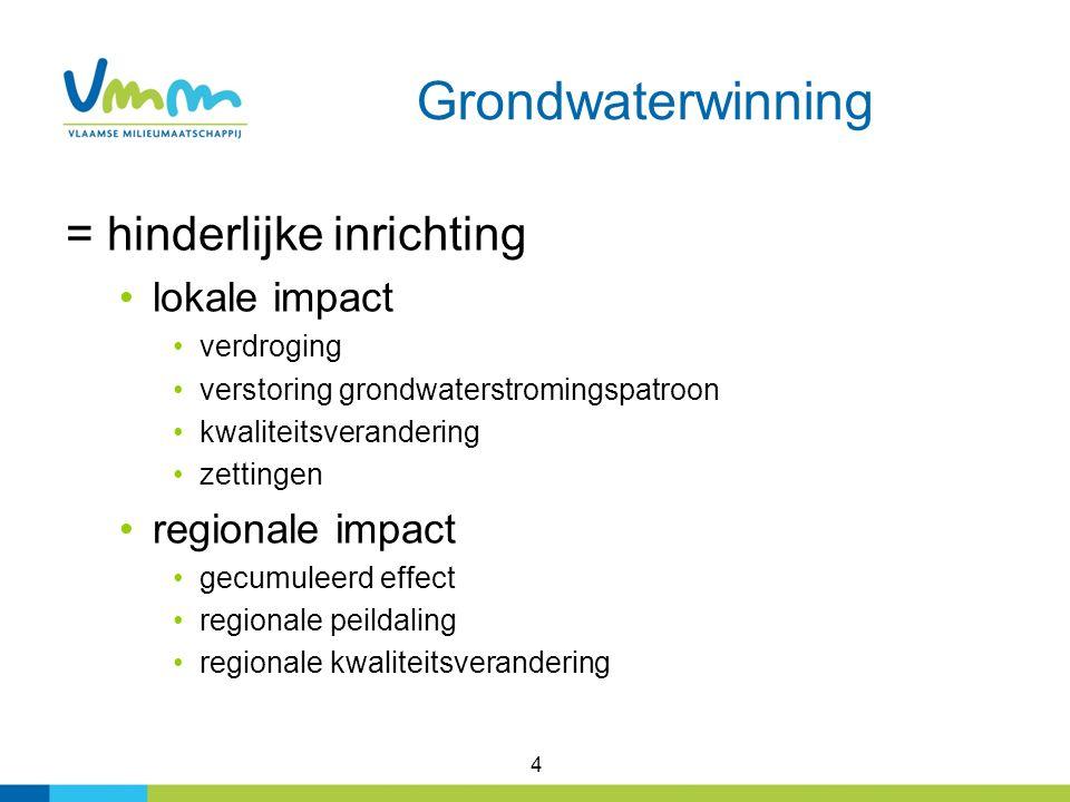 Grondwaterwinning = hinderlijke inrichting lokale impact