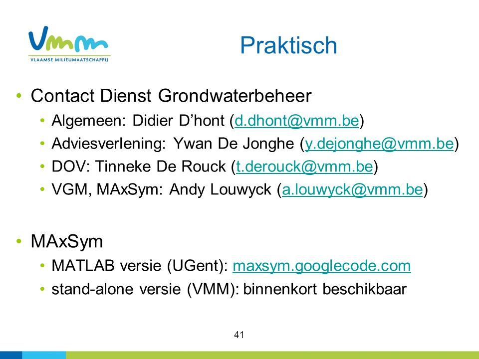 Praktisch Contact Dienst Grondwaterbeheer MAxSym