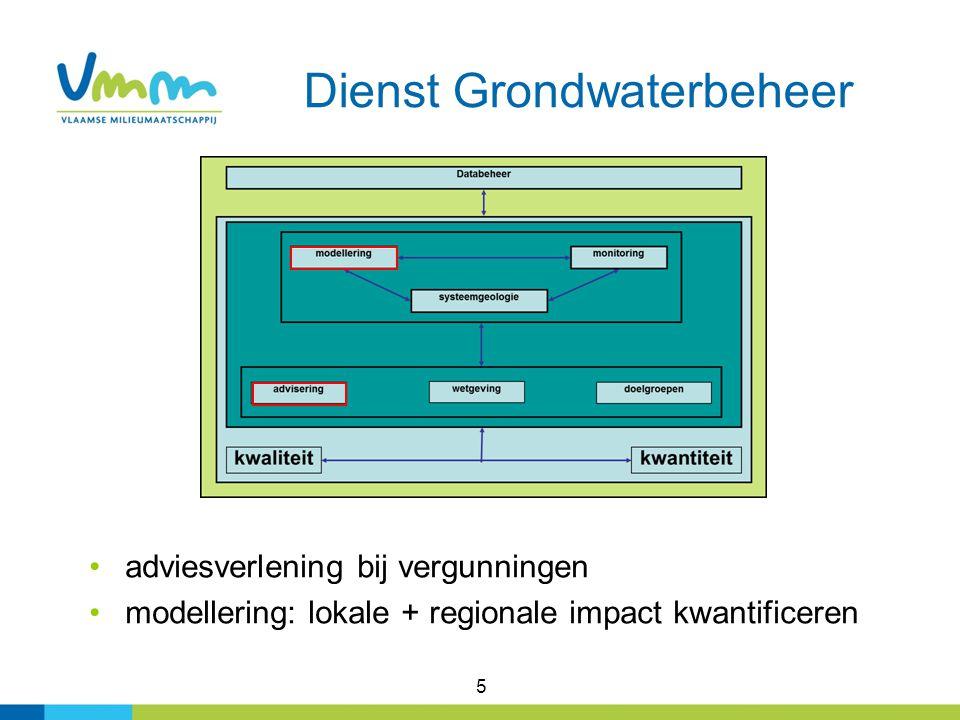 Dienst Grondwaterbeheer
