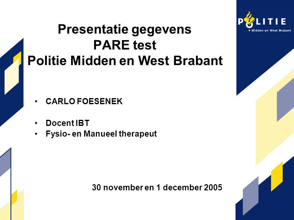 Presentatie gegevens PARE test Politie Midden en West Brabant
