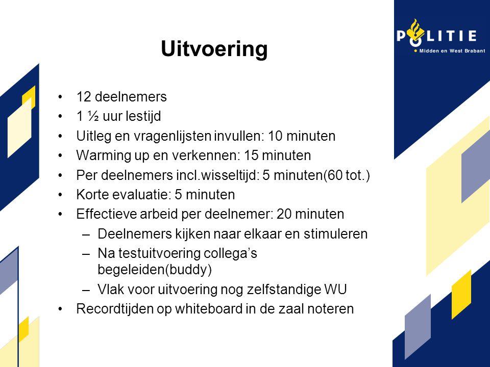 Uitvoering 12 deelnemers 1 ½ uur lestijd