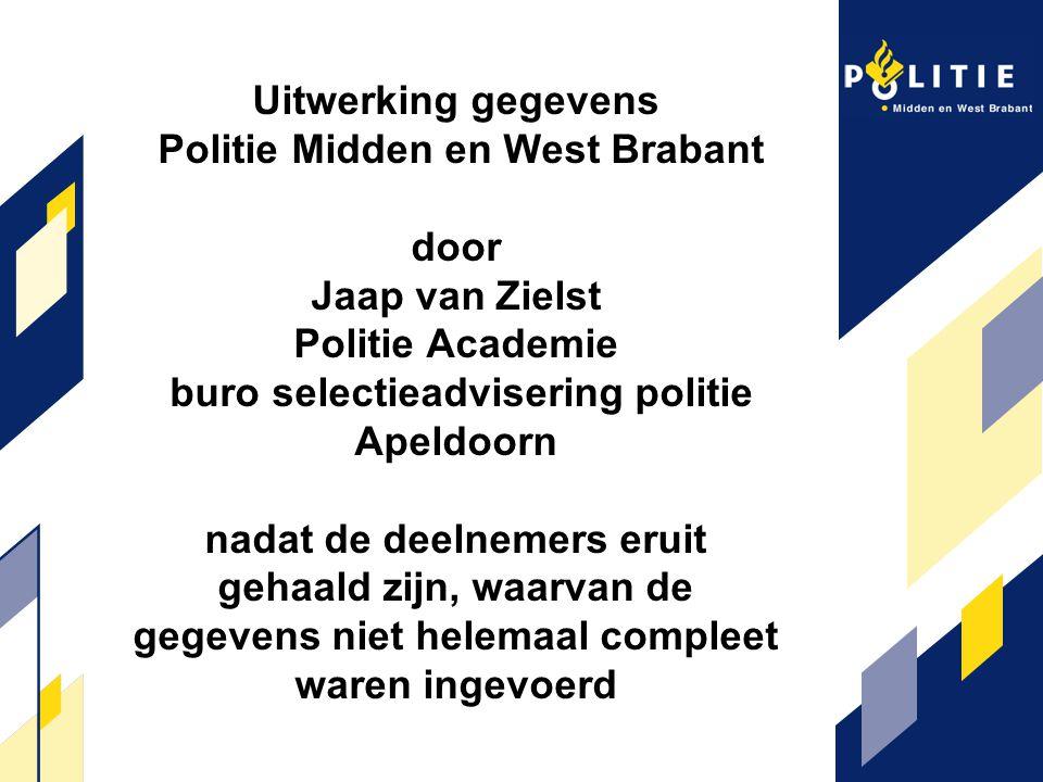 Uitwerking gegevens Politie Midden en West Brabant door Jaap van Zielst Politie Academie buro selectieadvisering politie Apeldoorn nadat de deelnemers eruit gehaald zijn, waarvan de gegevens niet helemaal compleet waren ingevoerd