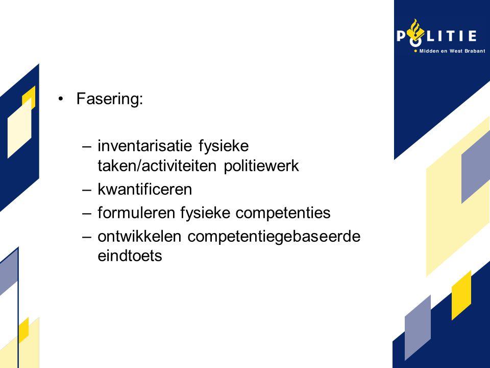 Fasering: inventarisatie fysieke taken/activiteiten politiewerk. kwantificeren. formuleren fysieke competenties.