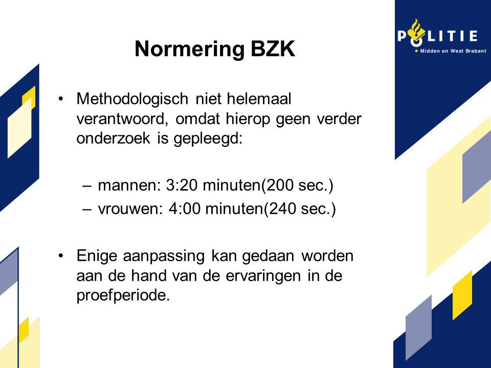 Normering BZK Methodologisch niet helemaal verantwoord, omdat hierop geen verder onderzoek is gepleegd: