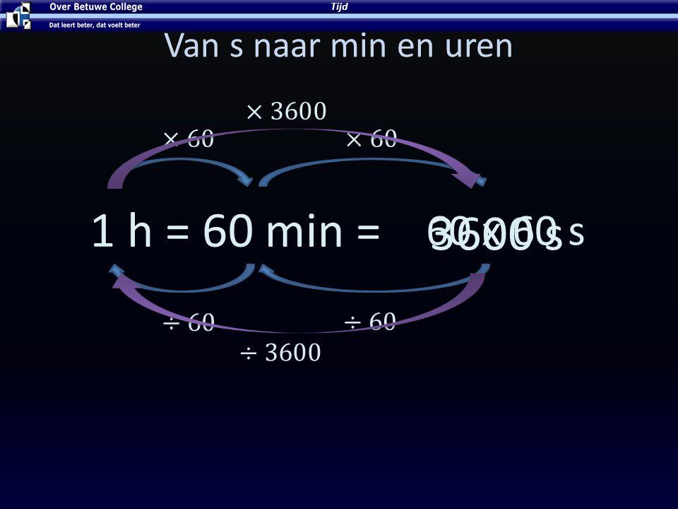 1 h = 60 min = 3600 s 60 x 60 s Van s naar min en uren ×3600 ×60 ×60