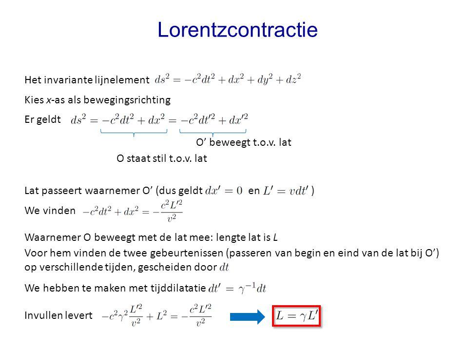 Lorentzcontractie Het invariante lijnelement