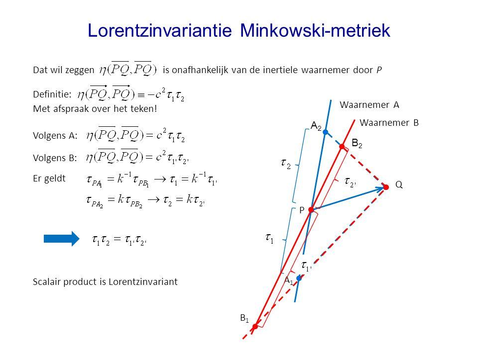 Lorentzinvariantie Minkowski-metriek