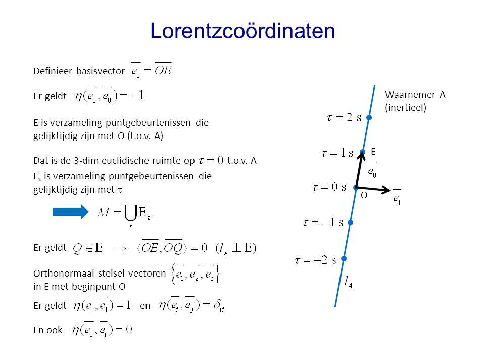 Lorentzcoördinaten Definieer basisvector Er geldt Waarnemer A