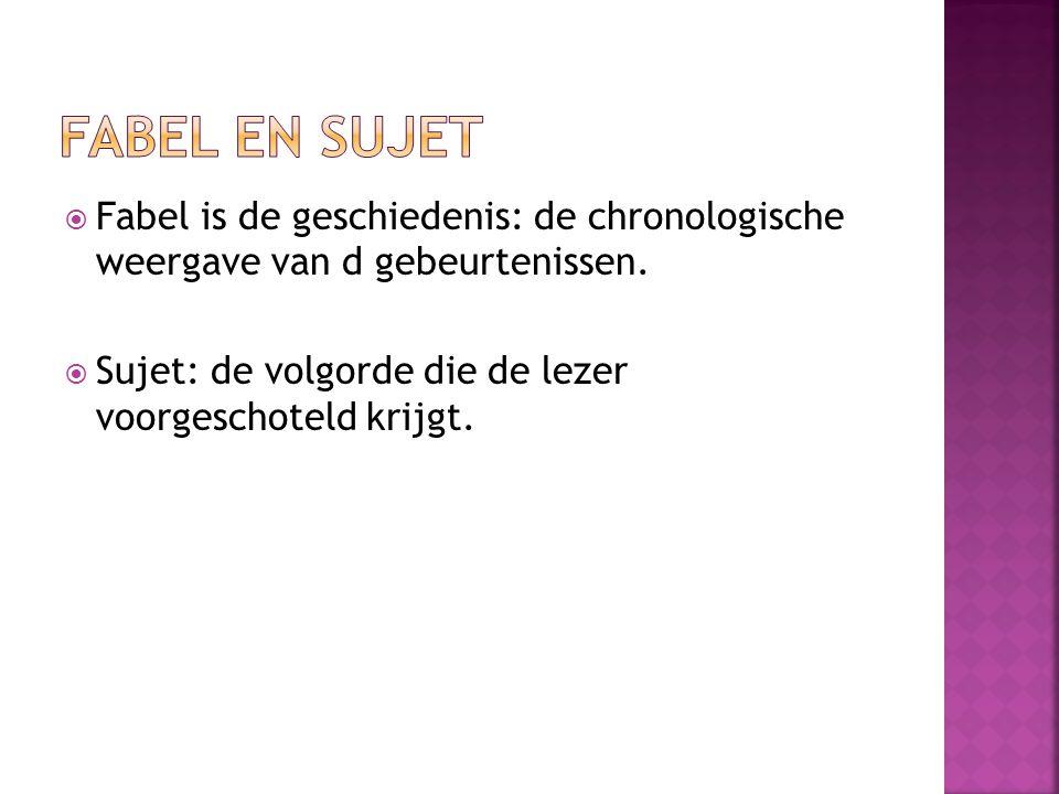 Fabel en sujet Fabel is de geschiedenis: de chronologische weergave van d gebeurtenissen.