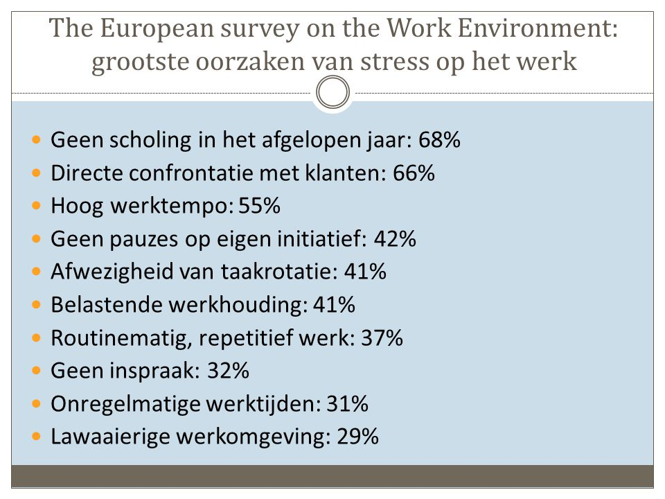The European survey on the Work Environment: grootste oorzaken van stress op het werk