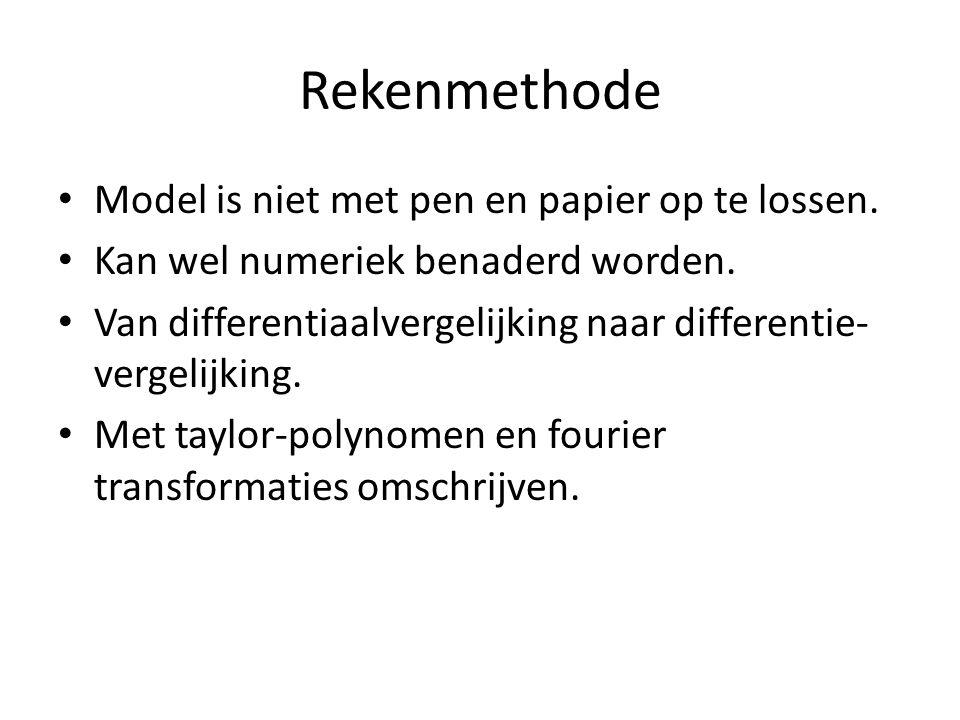 Rekenmethode Model is niet met pen en papier op te lossen.
