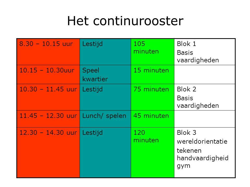 Het continurooster 8.30 – 10.15 uur Lestijd 105 minuten Blok 1