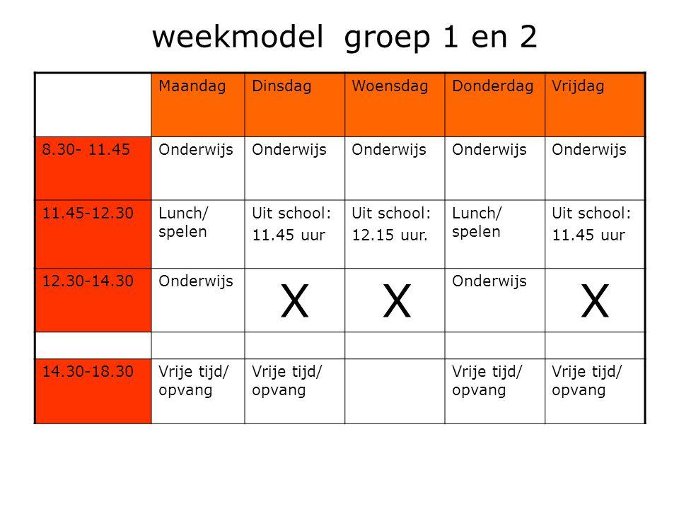 X weekmodel groep 1 en 2 Maandag Dinsdag Woensdag Donderdag Vrijdag