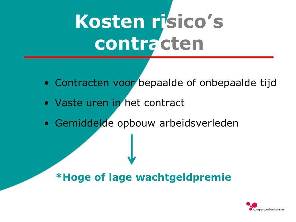 Kosten risico's contracten