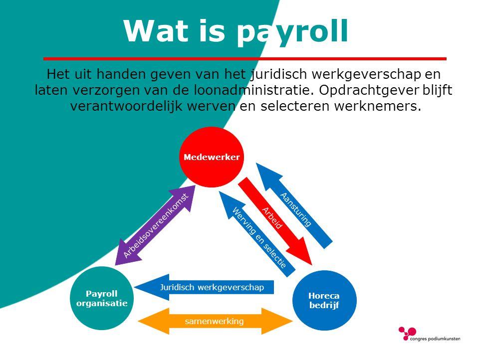 Wat is payroll Het uit handen geven van het juridisch werkgeverschap en. laten verzorgen van de loonadministratie. Opdrachtgever blijft.