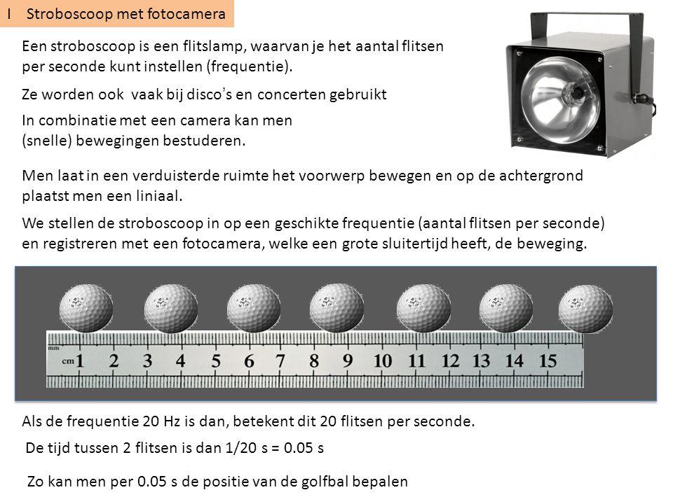 I Stroboscoop met fotocamera