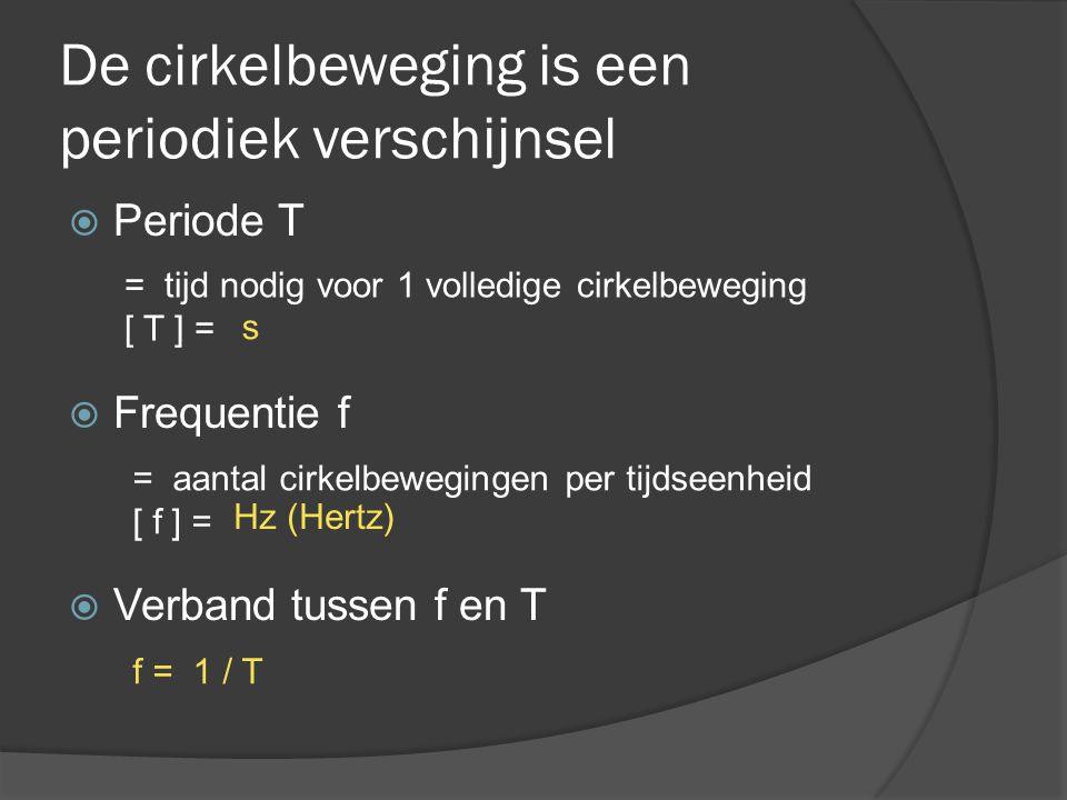 De cirkelbeweging is een periodiek verschijnsel