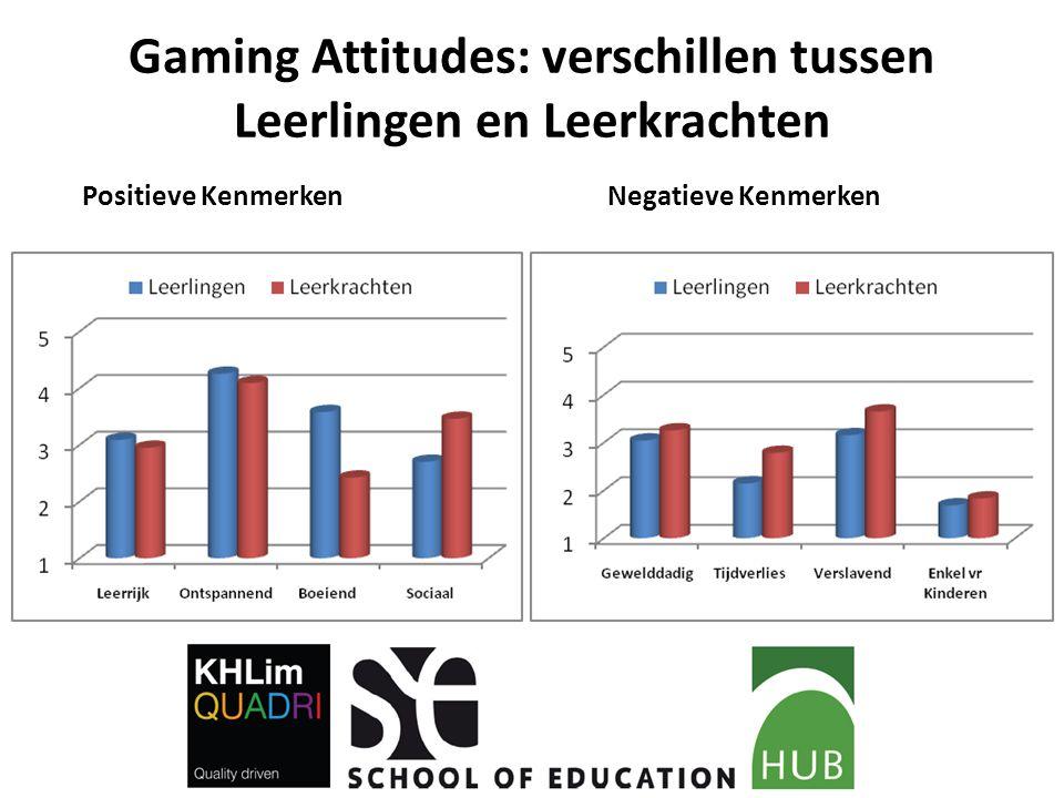 Gaming Attitudes: verschillen tussen Leerlingen en Leerkrachten
