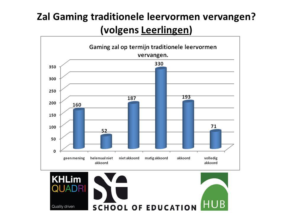 Zal Gaming traditionele leervormen vervangen (volgens Leerlingen)