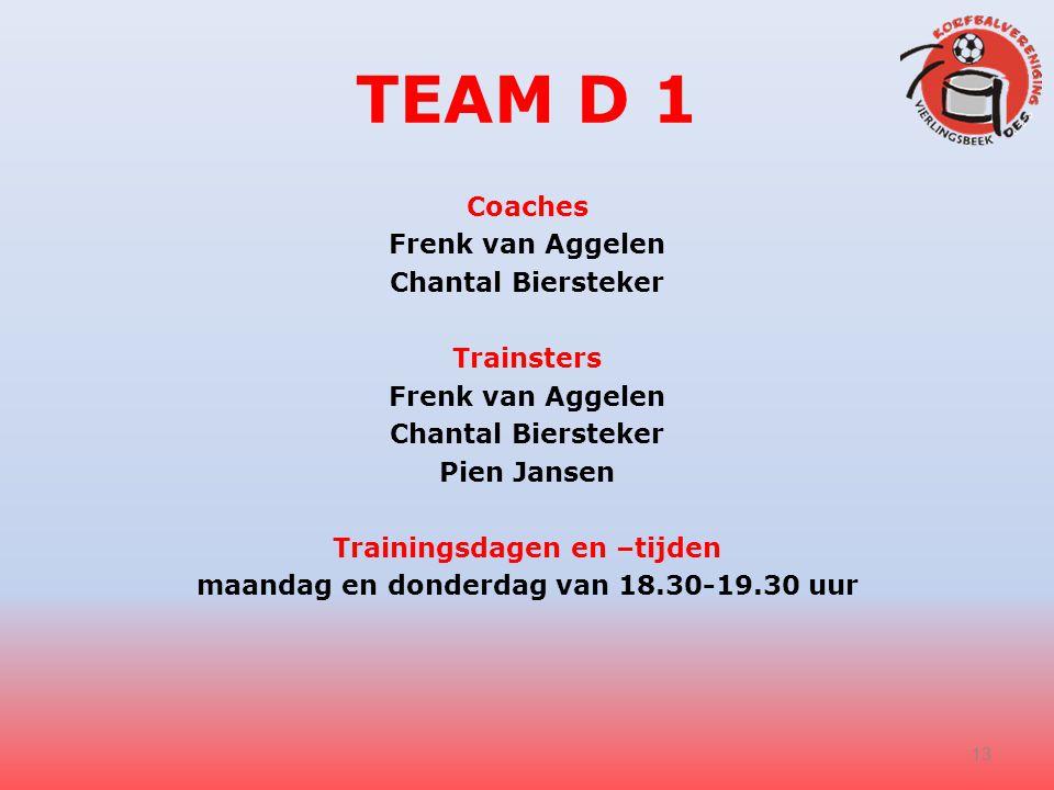 TEAM D 1 Coaches Frenk van Aggelen Chantal Biersteker Trainsters Pien Jansen Trainingsdagen en –tijden maandag en donderdag van 18.30-19.30 uur
