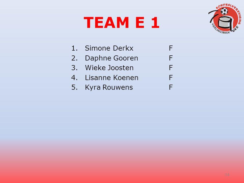 TEAM E 1 Simone Derkx F Daphne Gooren F Wieke Joosten F