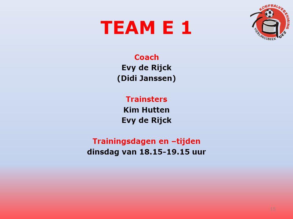 TEAM E 1 Coach Evy de Rijck (Didi Janssen) Trainsters Kim Hutten Trainingsdagen en –tijden dinsdag van 18.15-19.15 uur