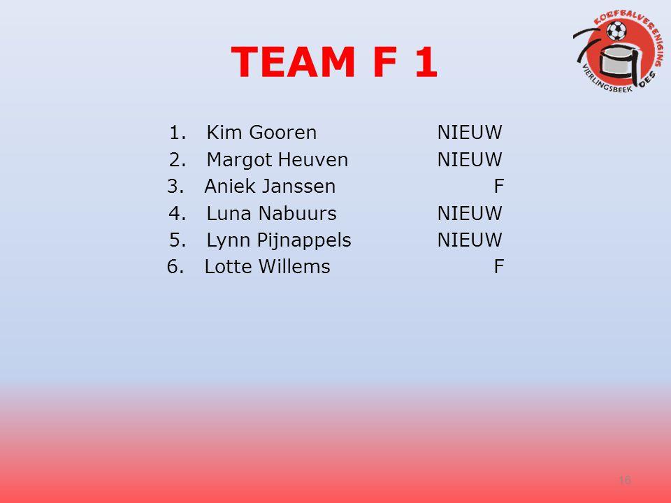 TEAM F 1 Kim Gooren NIEUW Margot Heuven NIEUW Aniek Janssen F